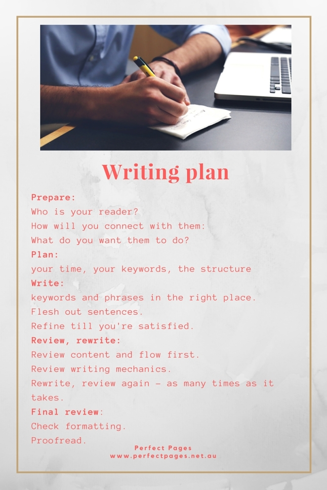 Nonfiction Writing Plan